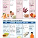 Home Remedies to Bloating_3.jpg