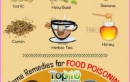 Home Remedies to FOOD POISONING_0.jpg