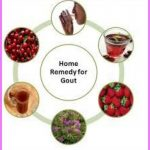 Home Remedies to Gout_1.jpg