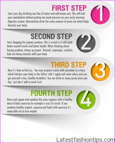 juicing-for-weightloss-steps.jpg
