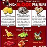Natural Remedies For High Blood Pressure_0.jpg