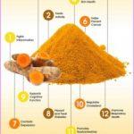 turmeric-curcumin-infographic.jpg