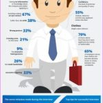 3 Common Interview Mistakes Interview With Hiring Expert Lisa Peterson Interviewing Tips For Men_4.jpg
