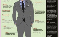 How To Buy Quality Mens Clothing 3 Tips To Identify Stylish Menswear Mens Fashion Style Advice_0.jpg