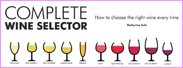 HOW TO CHOOSE WINE_2.jpg