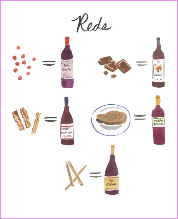 HOW TO CHOOSE WINE_3.jpg