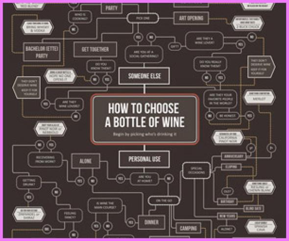 HOW TO CHOOSE WINE_5.jpg