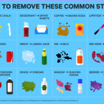 HOW TO REMOVE STAINS_1.jpg