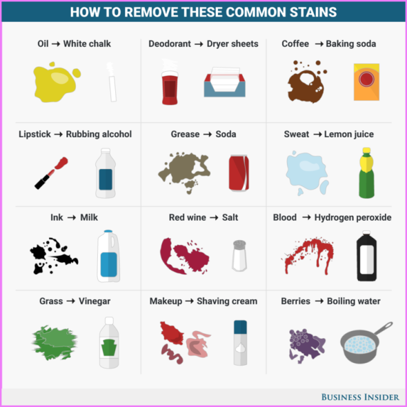HOW TO REMOVE STAINS_5.jpg
