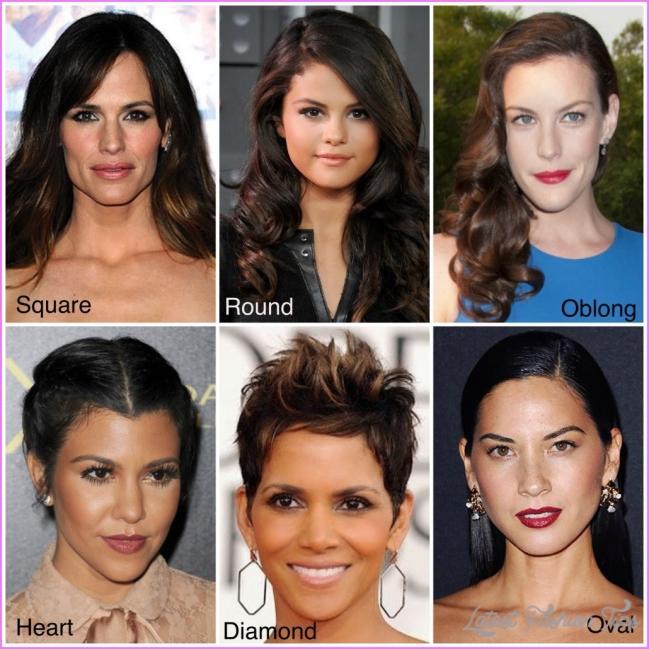 Figure Out Your Face Shape