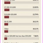 Update on stem cell treatment cost for 2018 from ongoing poll - The ...